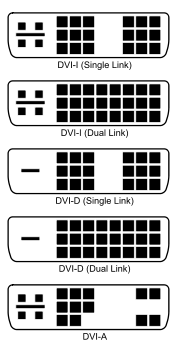 DVI Interface Types